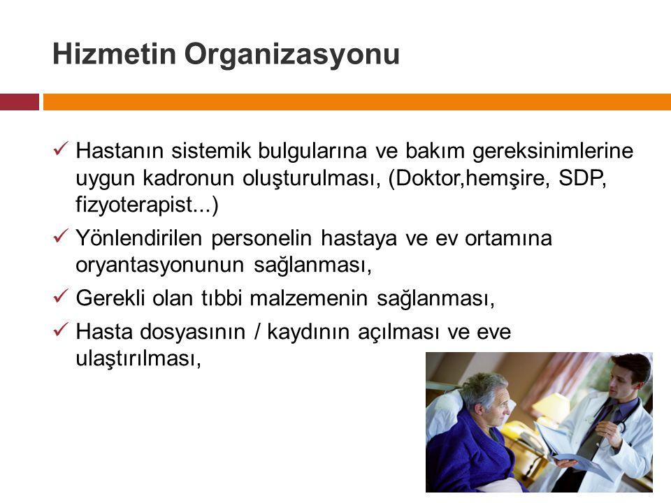 Hizmetin Organizasyonu