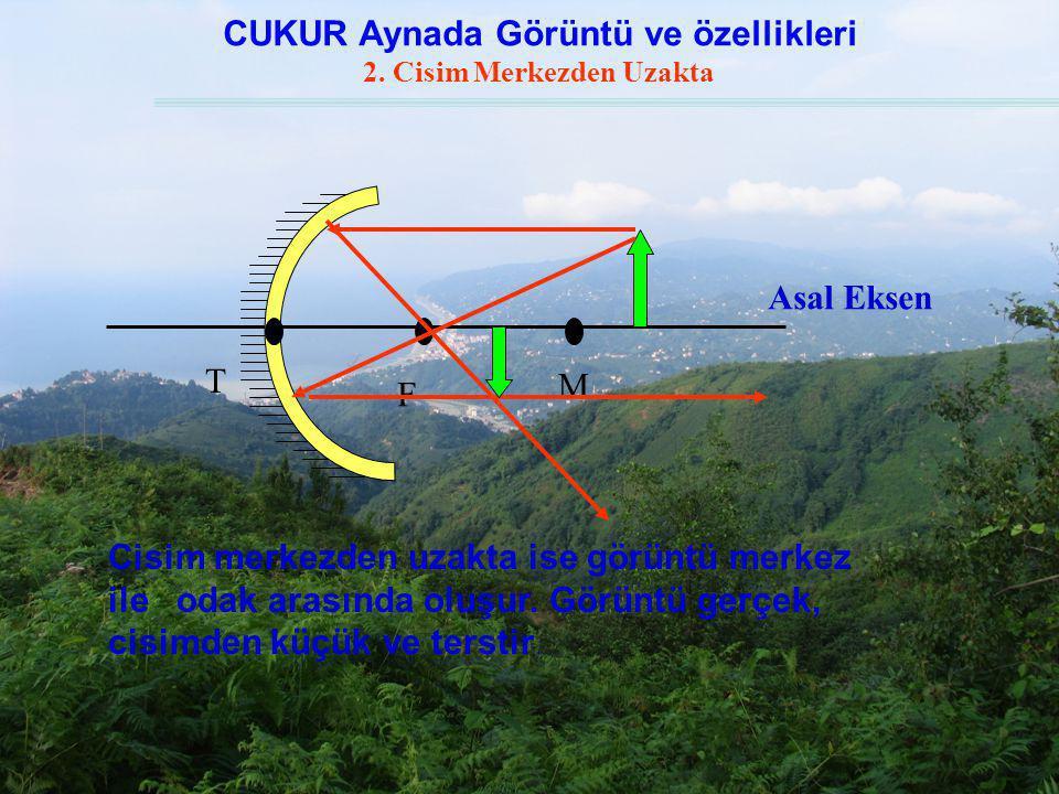 CUKUR Aynada Görüntü ve özellikleri 2. Cisim Merkezden Uzakta