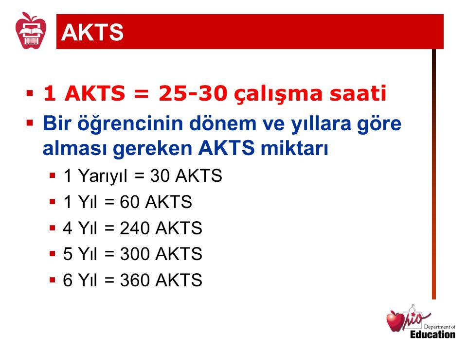 AKTS 1 AKTS = 25-30 çalışma saati