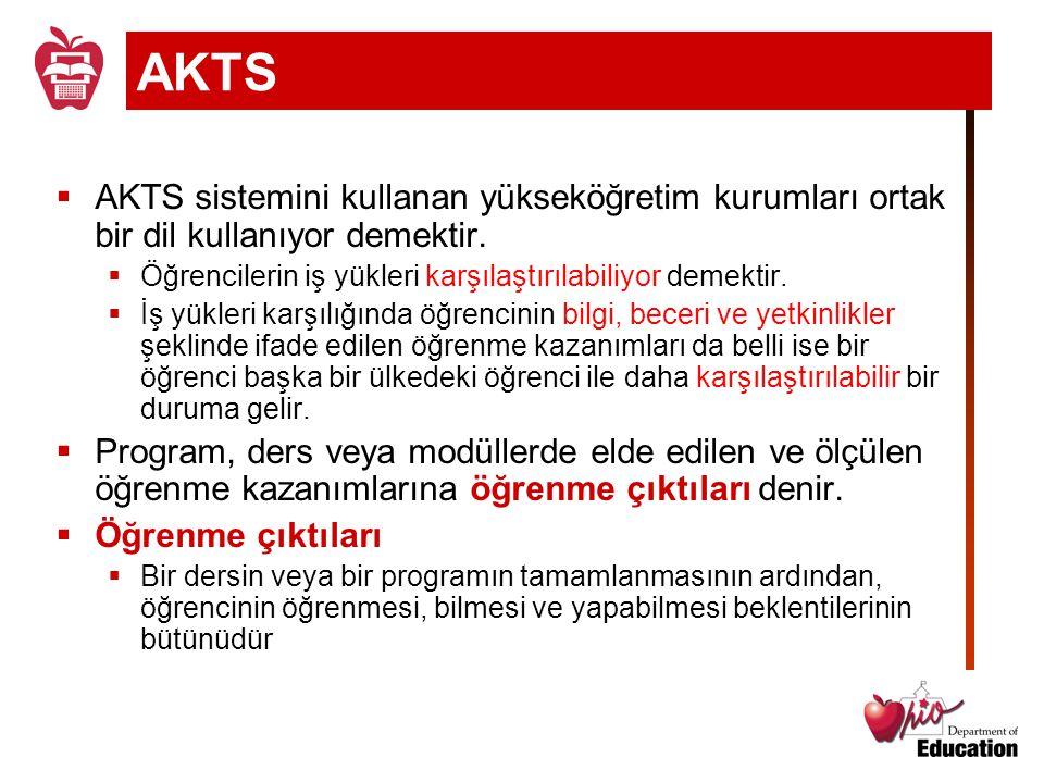 AKTS AKTS sistemini kullanan yükseköğretim kurumları ortak bir dil kullanıyor demektir. Öğrencilerin iş yükleri karşılaştırılabiliyor demektir.