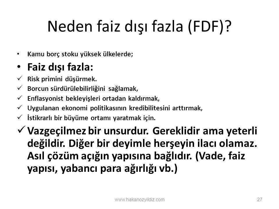 Neden faiz dışı fazla (FDF)