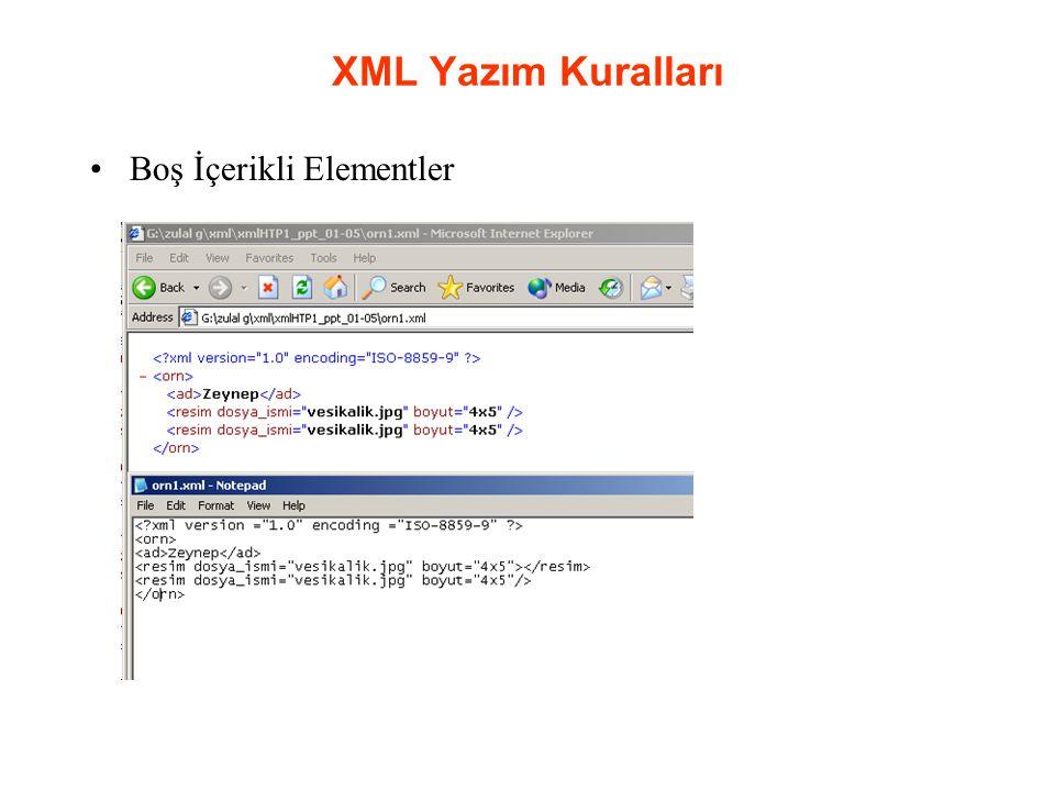 XML Yazım Kuralları Boş İçerikli Elementler