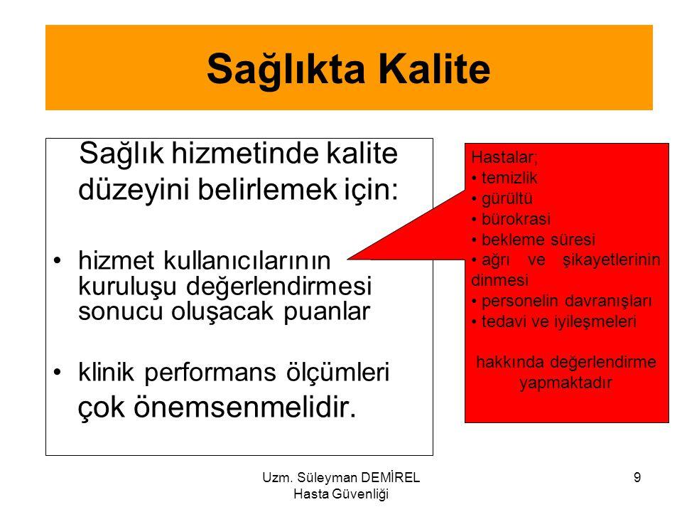 Sağlıkta Kalite Sağlık hizmetinde kalite düzeyini belirlemek için: