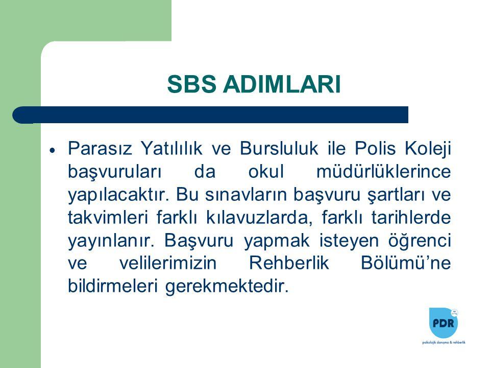 SBS ADIMLARI