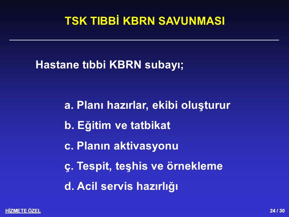TSK TIBBİ KBRN SAVUNMASI