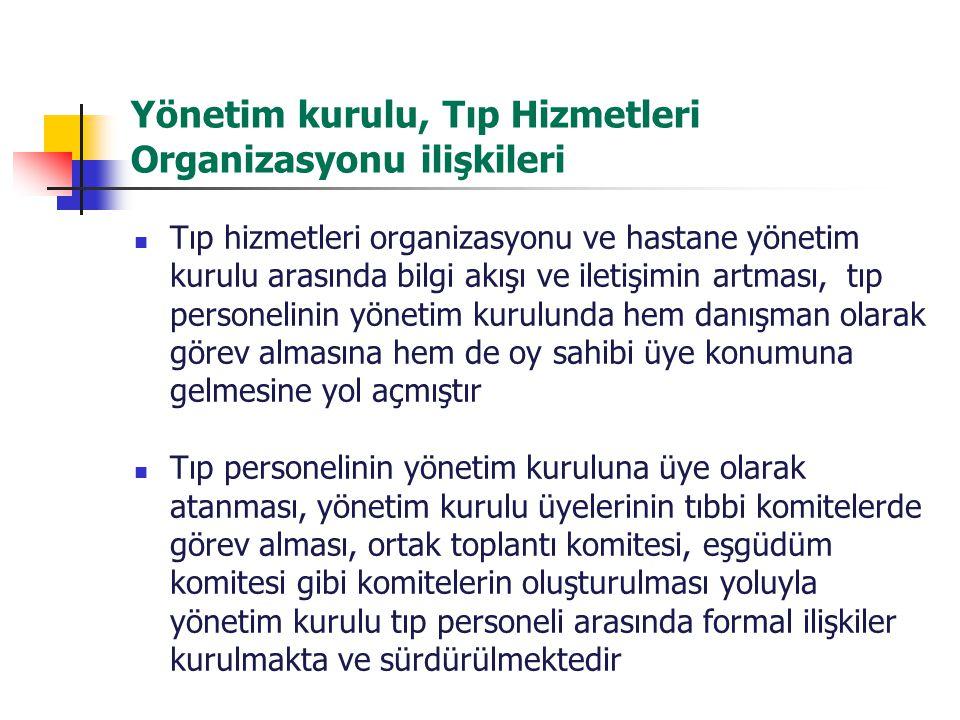 Yönetim kurulu, Tıp Hizmetleri Organizasyonu ilişkileri
