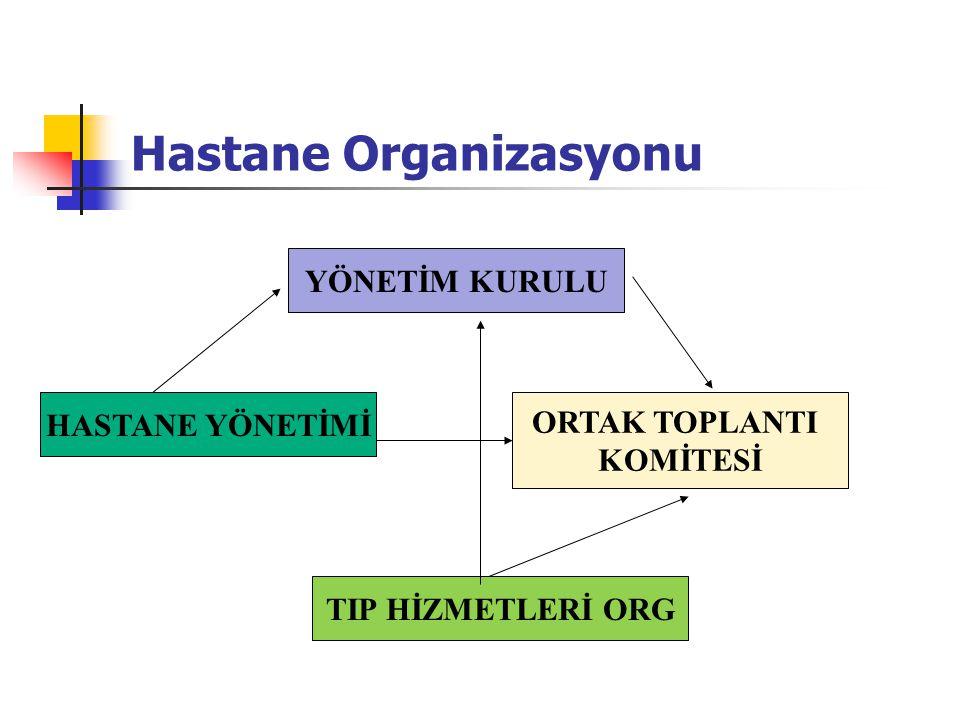 Hastane Organizasyonu