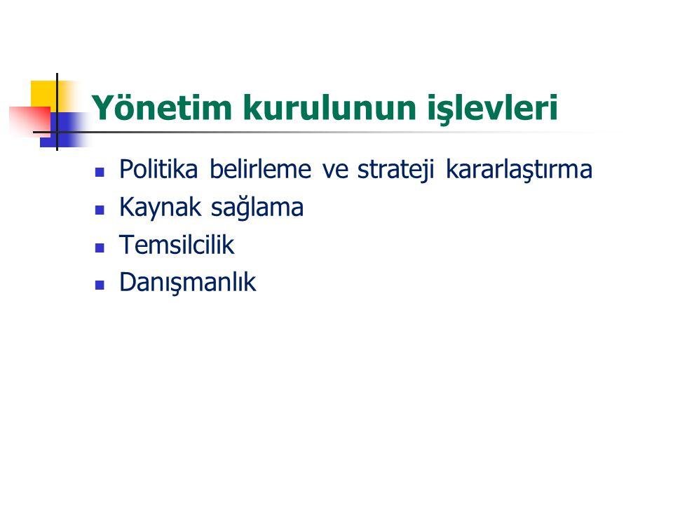 Yönetim kurulunun işlevleri