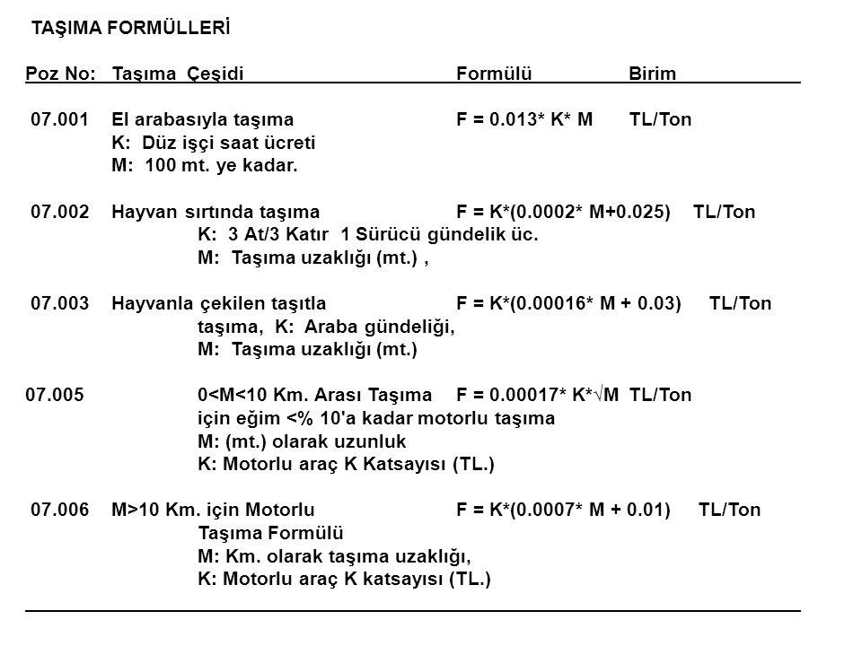 TAŞIMA FORMÜLLERİ Poz No: Taşıma Çeşidi Formülü Birim. 07.001 El arabasıyla taşıma F = 0.013* K* M TL/Ton.