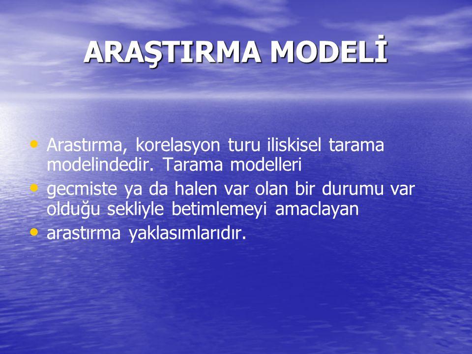 ARAŞTIRMA MODELİ Arastırma, korelasyon turu iliskisel tarama modelindedir. Tarama modelleri.