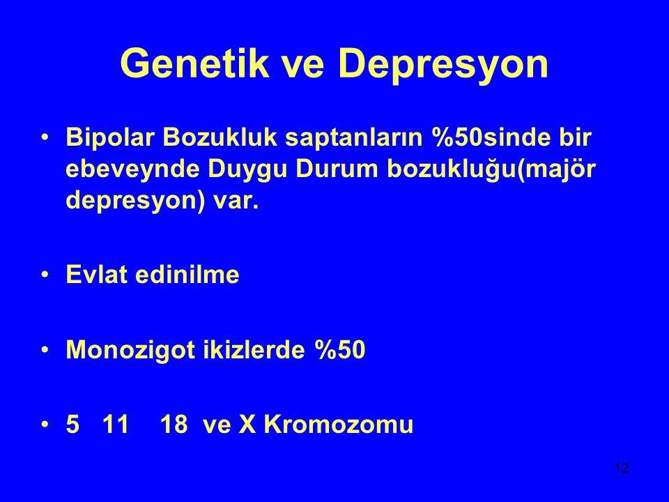 Genetik ve Depresyon Bipolar Bozukluk saptanların %50sinde bir ebeveynde Duygu Durum bozukluğu(majör depresyon) var.