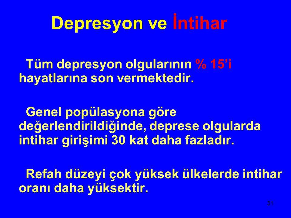 Depresyon ve İntihar Tüm depresyon olgularının % 15'i hayatlarına son vermektedir.