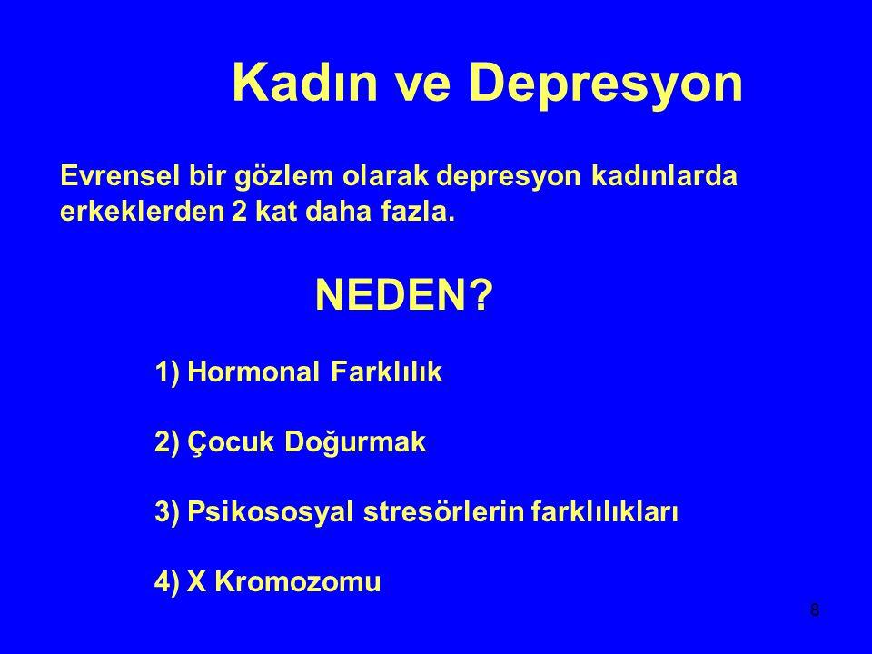 Kadın ve Depresyon NEDEN