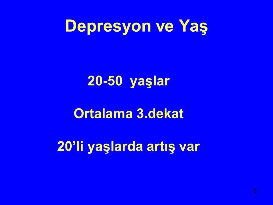 Depresyon ve Yaş 20-50 yaşlar Ortalama 3.dekat