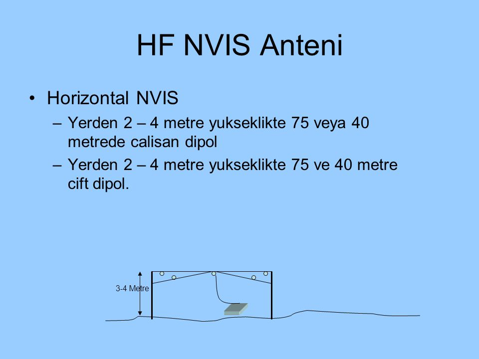 HF NVIS Anteni Horizontal NVIS