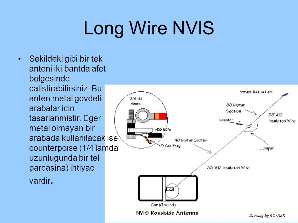 Long Wire NVIS