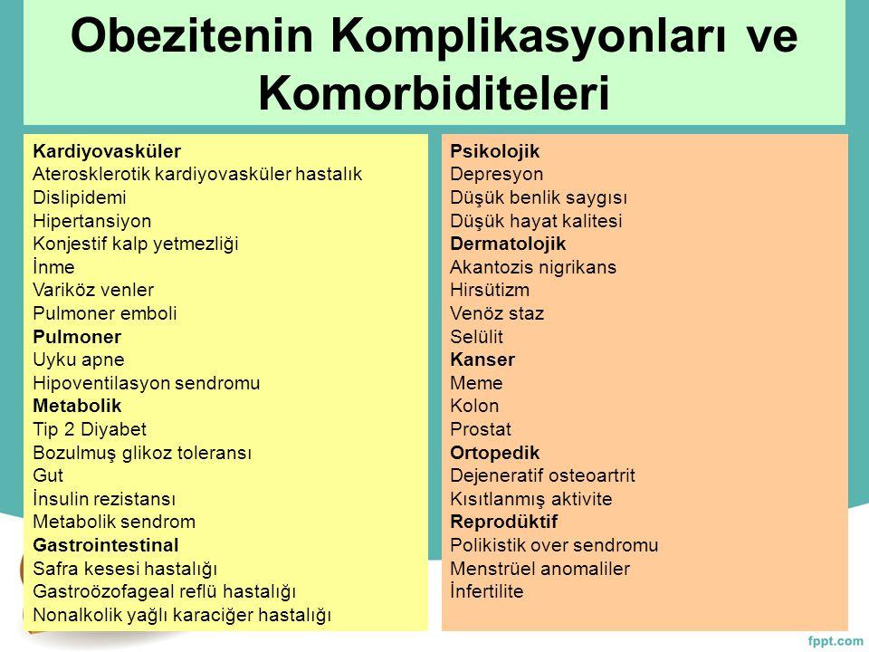 Obezitenin Komplikasyonları ve Komorbiditeleri
