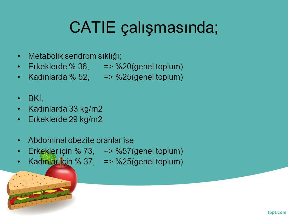 CATIE çalışmasında; Metabolik sendrom sıklığı;