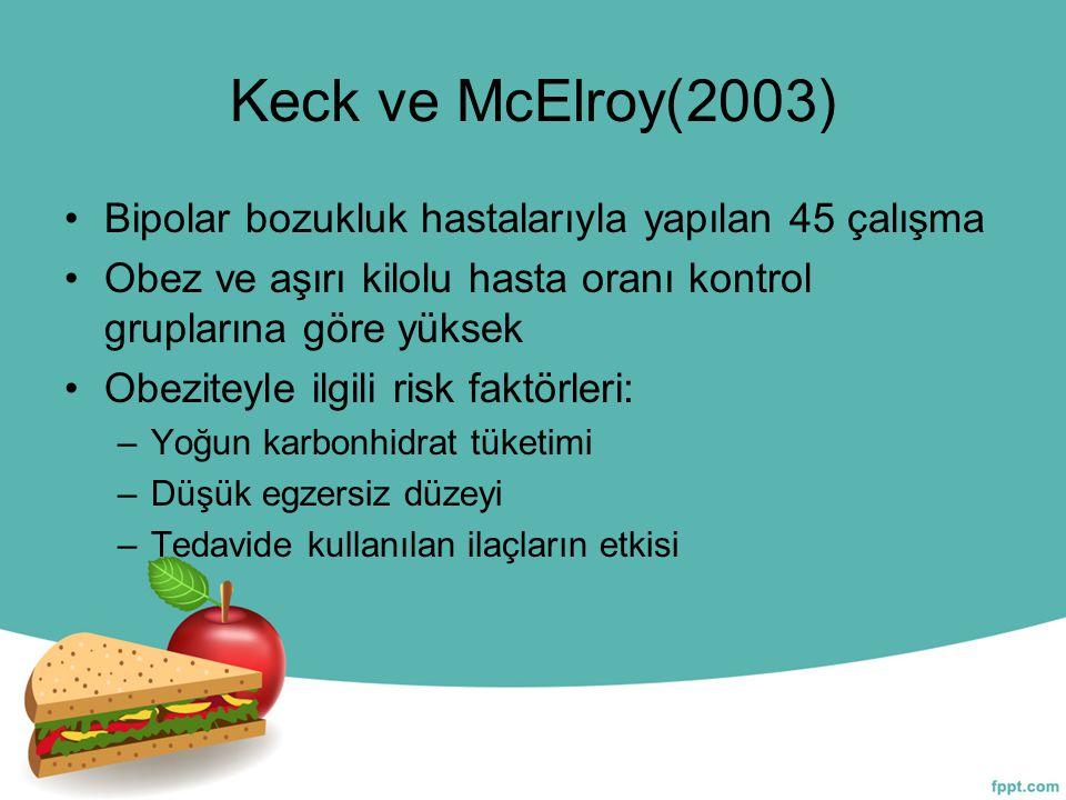 Keck ve McElroy(2003) Bipolar bozukluk hastalarıyla yapılan 45 çalışma