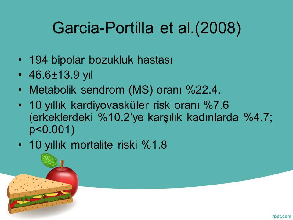 Garcia-Portilla et al.(2008)