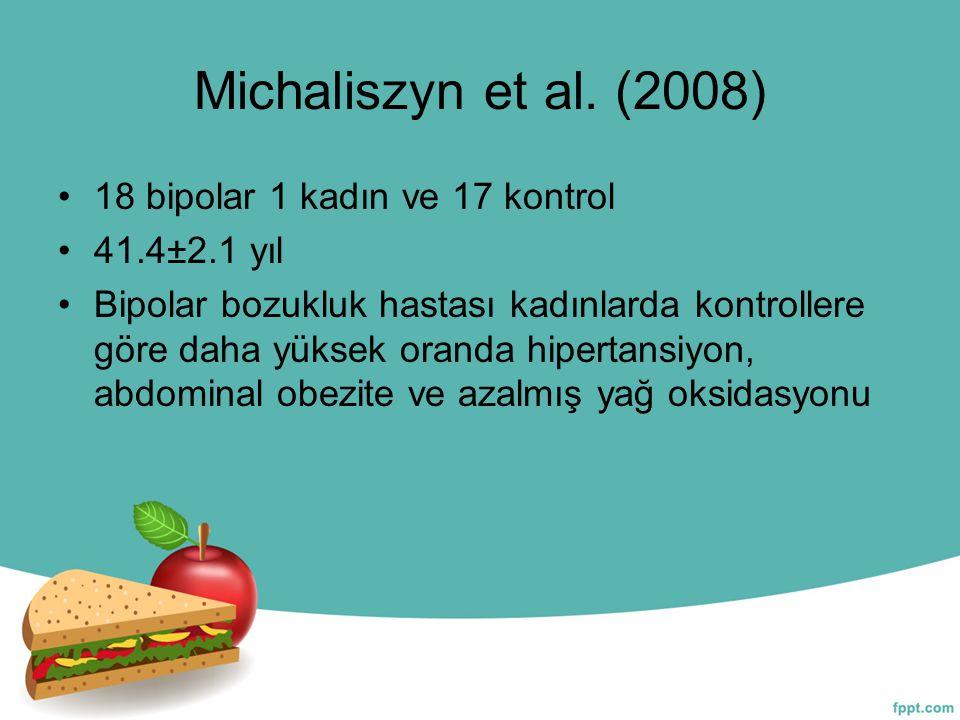 Michaliszyn et al. (2008) 18 bipolar 1 kadın ve 17 kontrol