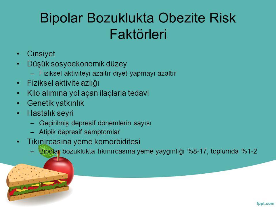 Bipolar Bozuklukta Obezite Risk Faktörleri