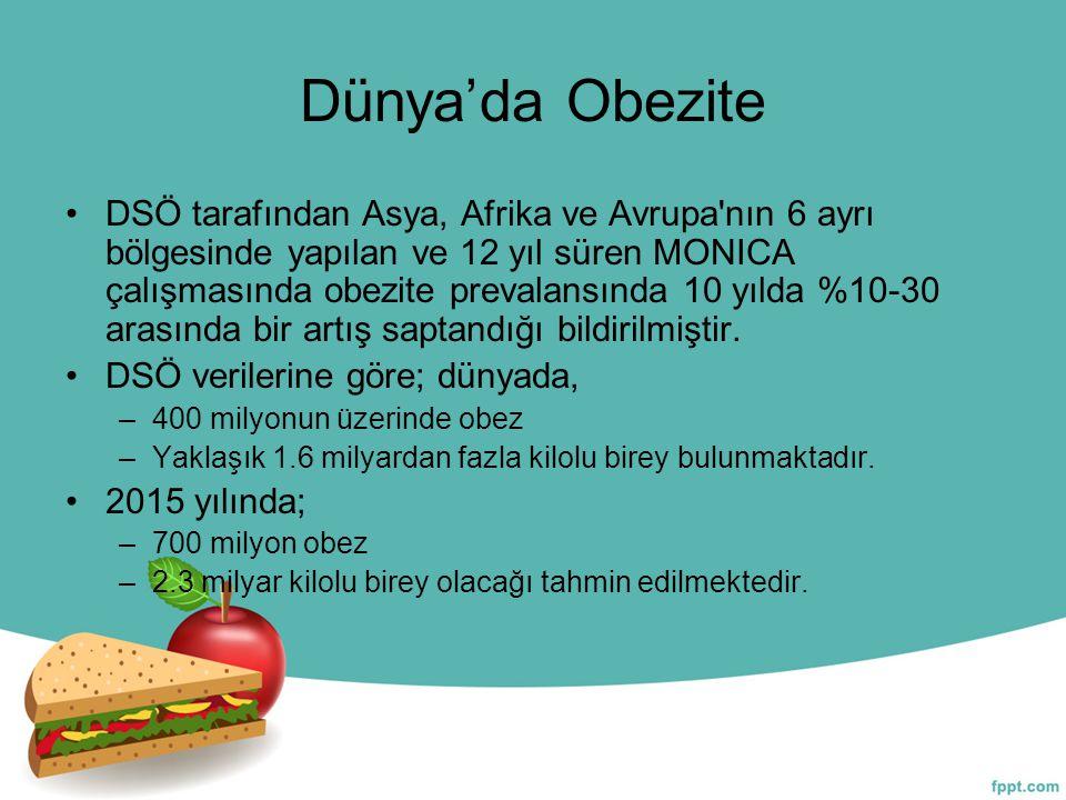 Dünya'da Obezite