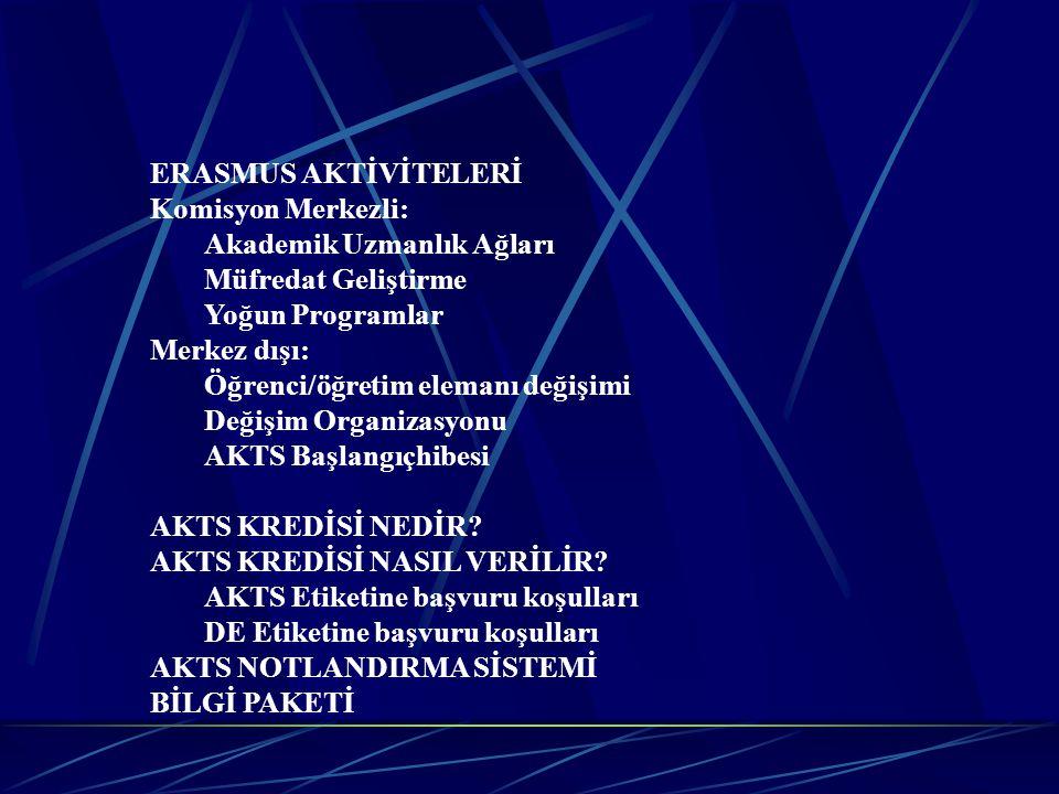 ERASMUS AKTİVİTELERİ Komisyon Merkezli: Akademik Uzmanlık Ağları. Müfredat Geliştirme. Yoğun Programlar.