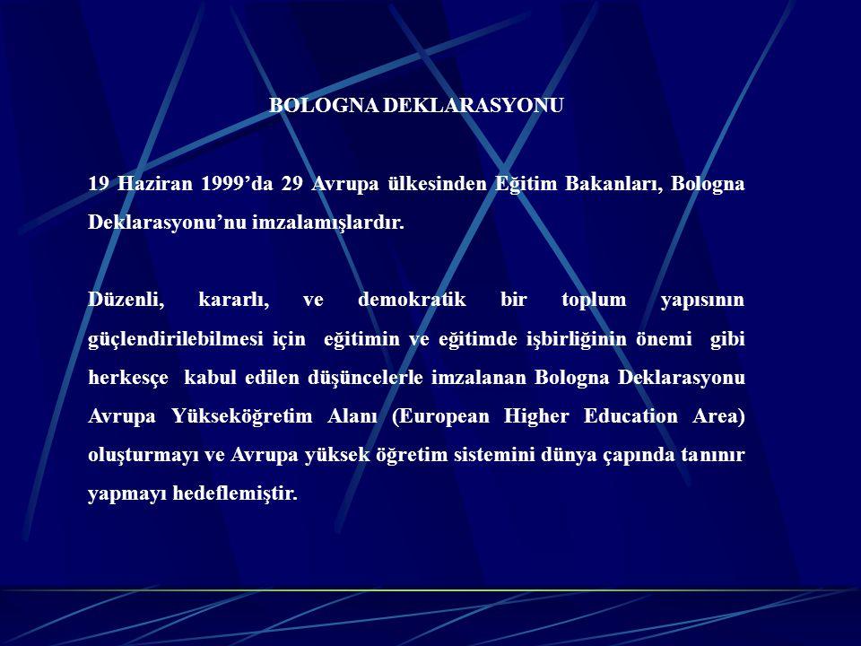 BOLOGNA DEKLARASYONU 19 Haziran 1999'da 29 Avrupa ülkesinden Eğitim Bakanları, Bologna Deklarasyonu'nu imzalamışlardır.