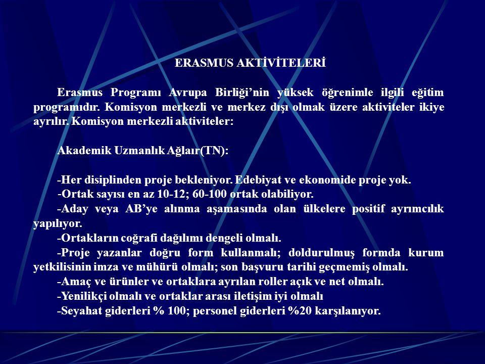 ERASMUS AKTİVİTELERİ