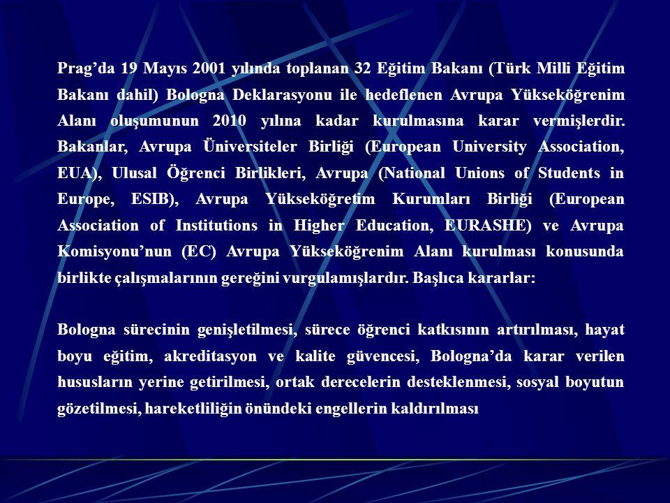 Prag'da 19 Mayıs 2001 yılında toplanan 32 Eğitim Bakanı (Türk Milli Eğitim Bakanı dahil) Bologna Deklarasyonu ile hedeflenen Avrupa Yükseköğrenim Alanı oluşumunun 2010 yılına kadar kurulmasına karar vermişlerdir. Bakanlar, Avrupa Üniversiteler Birliği (European University Association, EUA), Ulusal Öğrenci Birlikleri, Avrupa (National Unions of Students in Europe, ESIB), Avrupa Yükseköğretim Kurumları Birliği (European Association of Institutions in Higher Education, EURASHE) ve Avrupa Komisyonu'nun (EC) Avrupa Yükseköğrenim Alanı kurulması konusunda birlikte çalışmalarının gereğini vurgulamışlardır. Başlıca kararlar:
