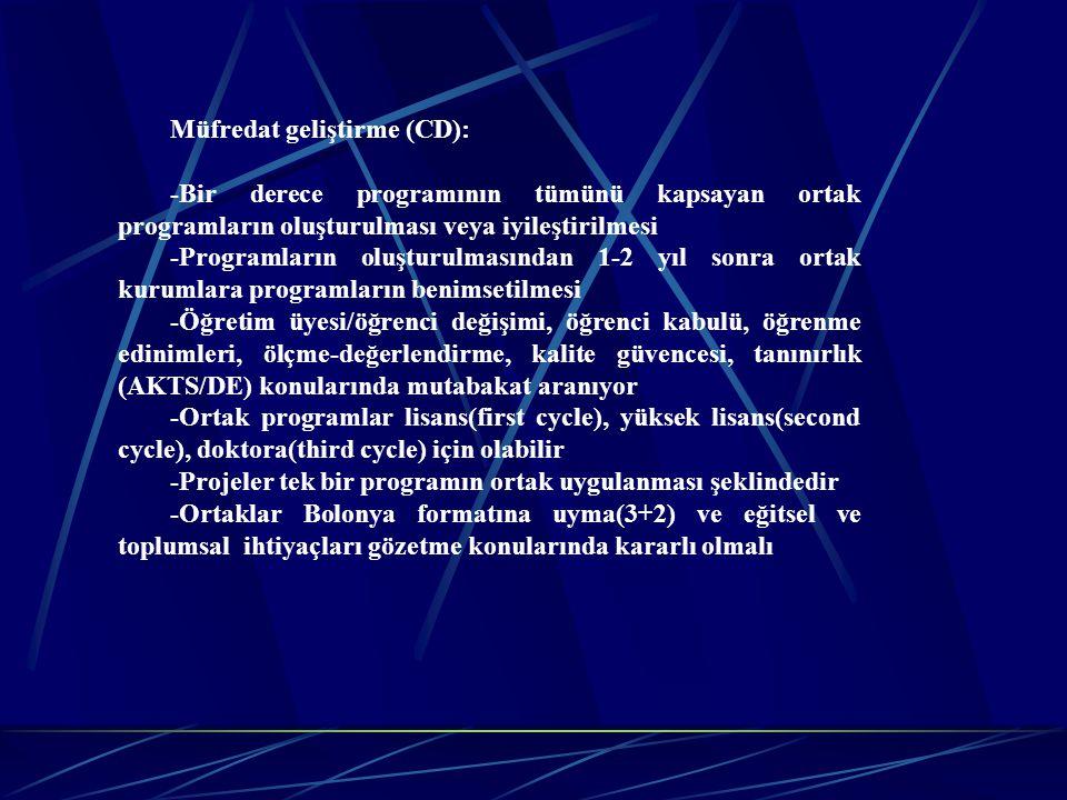 Müfredat geliştirme (CD):