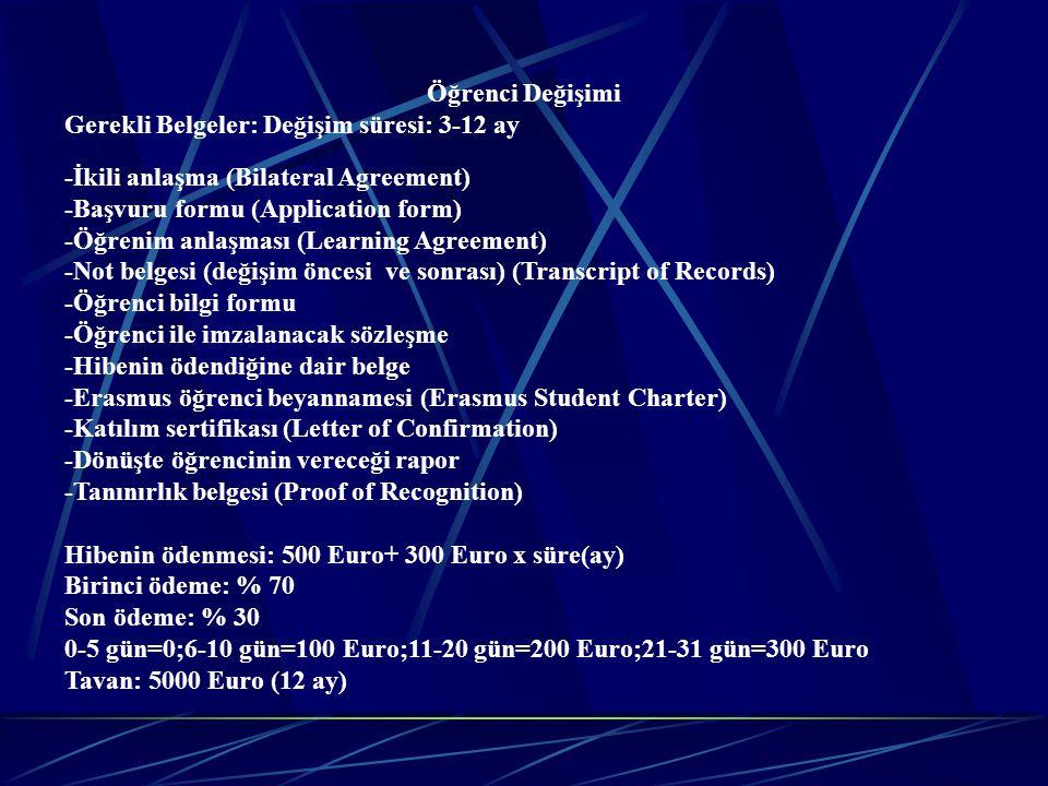 Öğrenci Değişimi Gerekli Belgeler: Değişim süresi: 3-12 ay. -İkili anlaşma (Bilateral Agreement) -Başvuru formu (Application form)