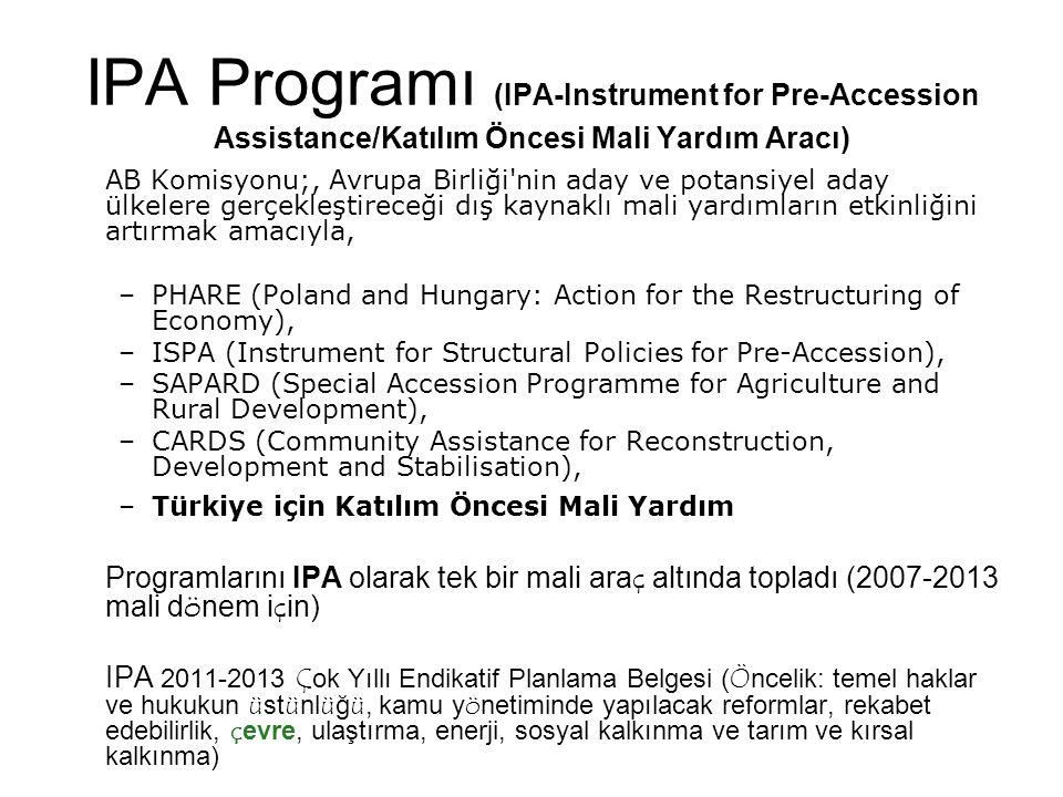IPA Programı (IPA-Instrument for Pre-Accession Assistance/Katılım Öncesi Mali Yardım Aracı)