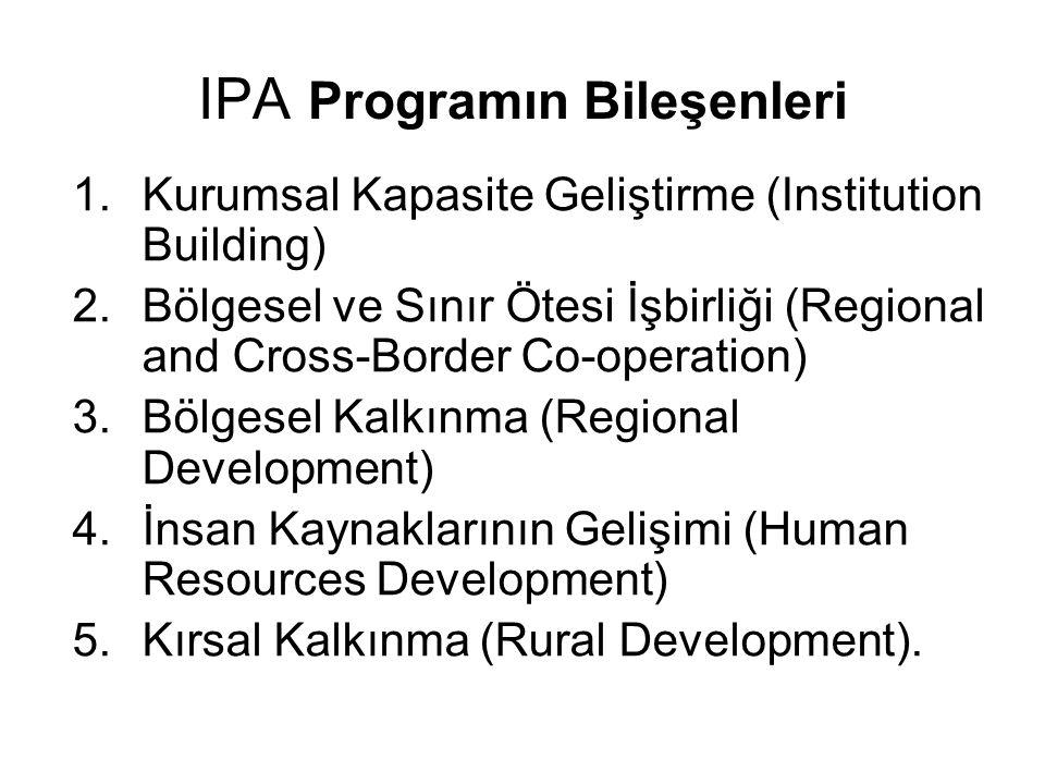 IPA Programın Bileşenleri