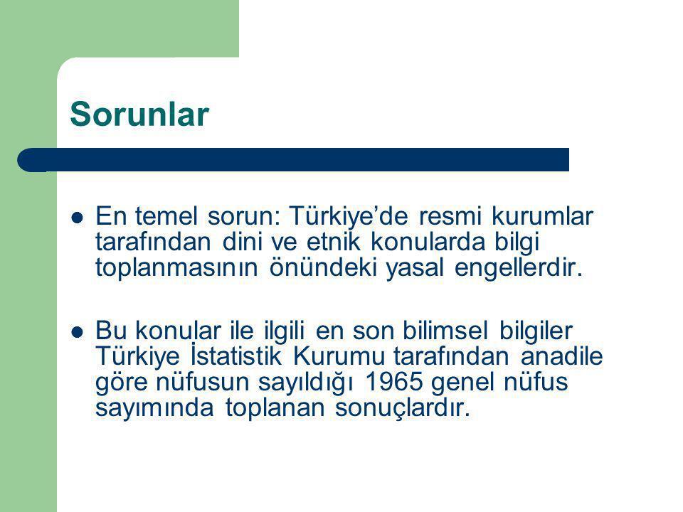 Sorunlar En temel sorun: Türkiye'de resmi kurumlar tarafından dini ve etnik konularda bilgi toplanmasının önündeki yasal engellerdir.