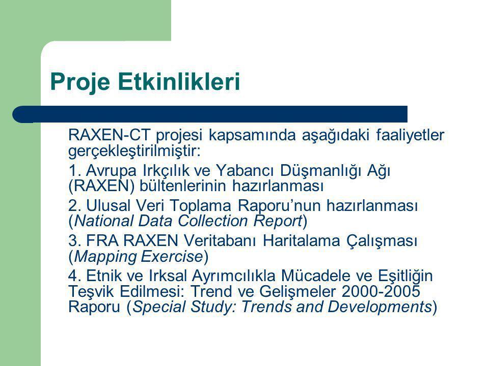 Proje Etkinlikleri RAXEN-CT projesi kapsamında aşağıdaki faaliyetler gerçekleştirilmiştir: