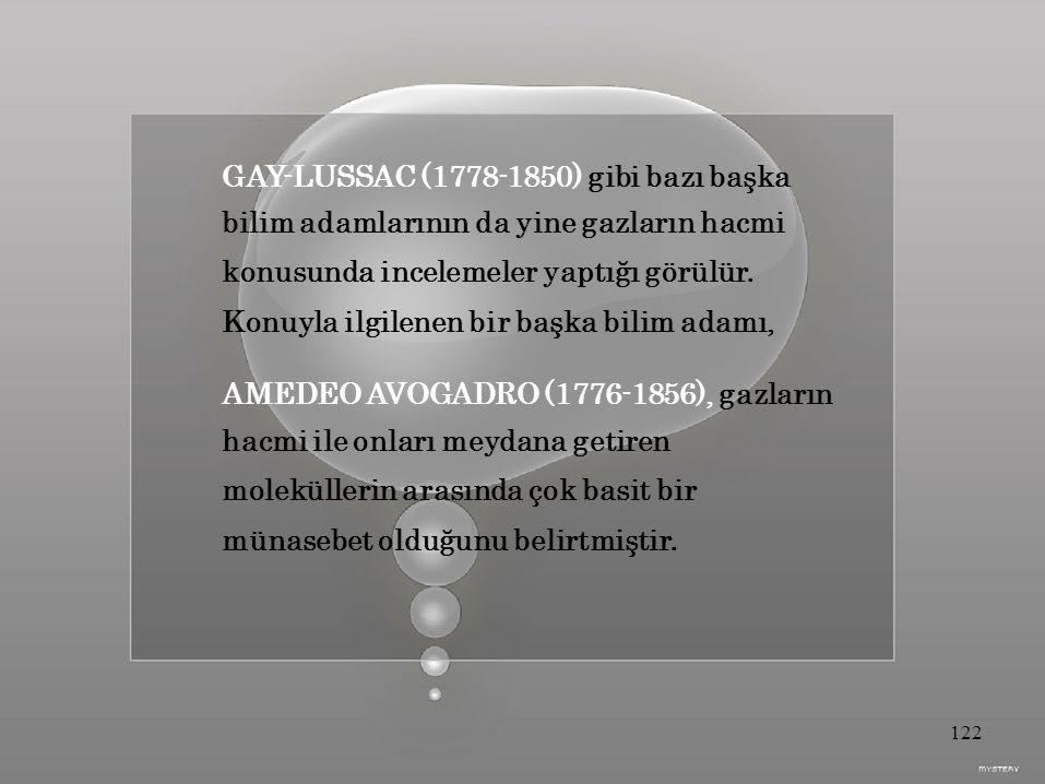 GAY-LUSSAC (1778-1850) gibi bazı başka