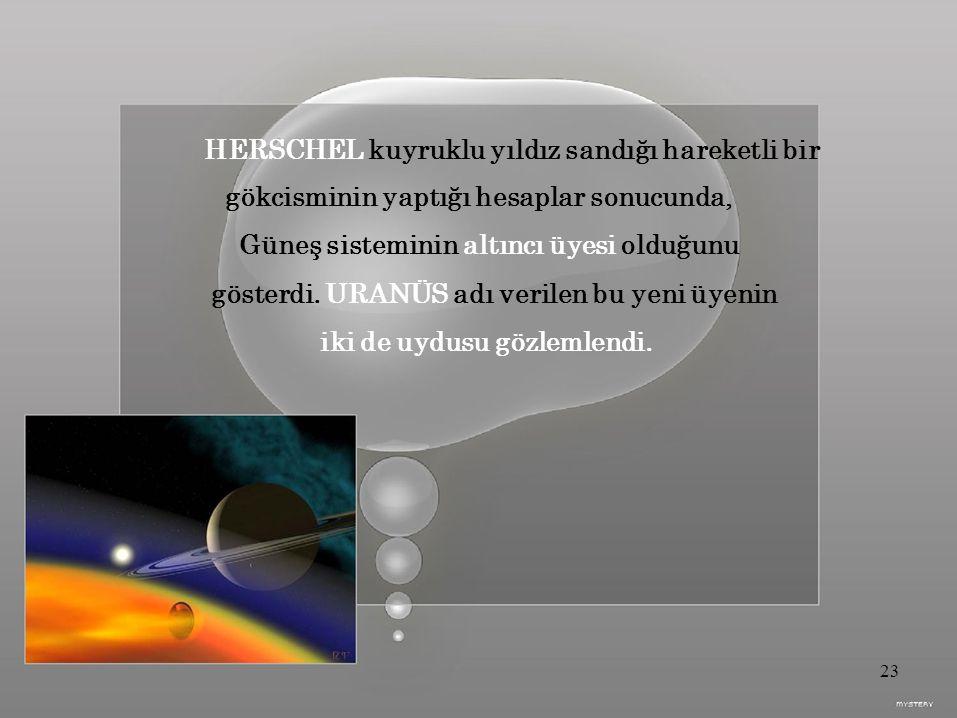 HERSCHEL kuyruklu yıldız sandığı hareketli bir