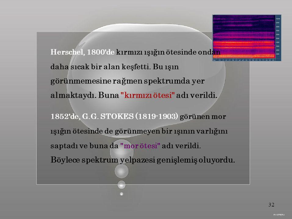 Herschel, 1800 de kırmızı ışığın ötesinde ondan