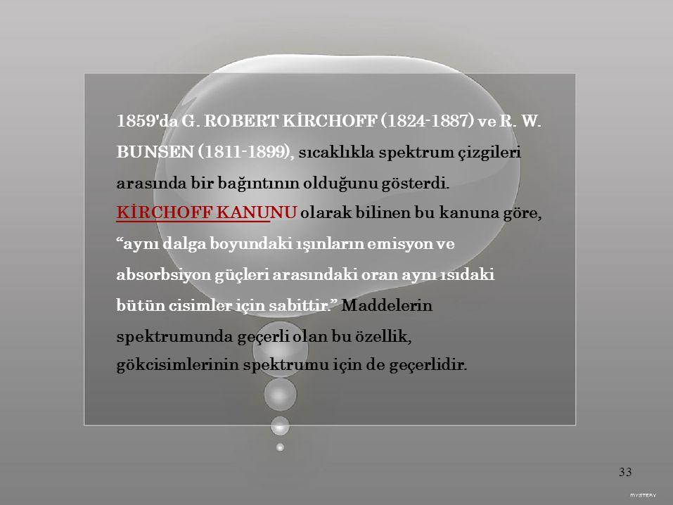 1859 da G. ROBERT KİRCHOFF (1824-1887) ve R. W.
