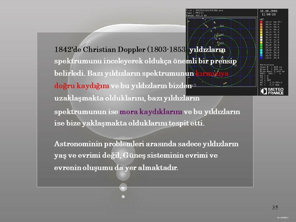 1842 de Christian Doppler (1803-1853) yıldızların