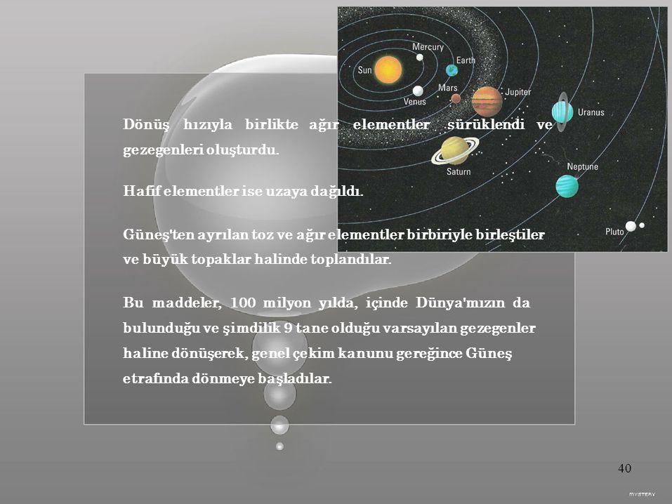 Dönüş hızıyla. birlikte. ağır. elementler. sürüklendi. ve. gezegenleri oluşturdu. Hafif elementler ise uzaya dağıldı.