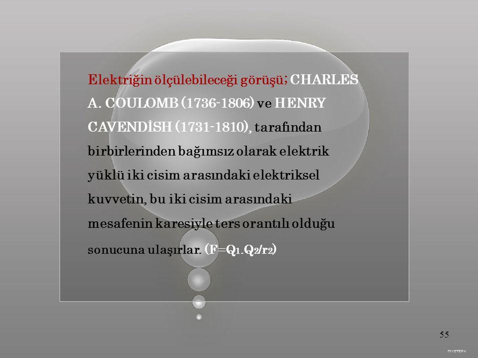 Elektriğin ölçülebileceği görüşü; CHARLES