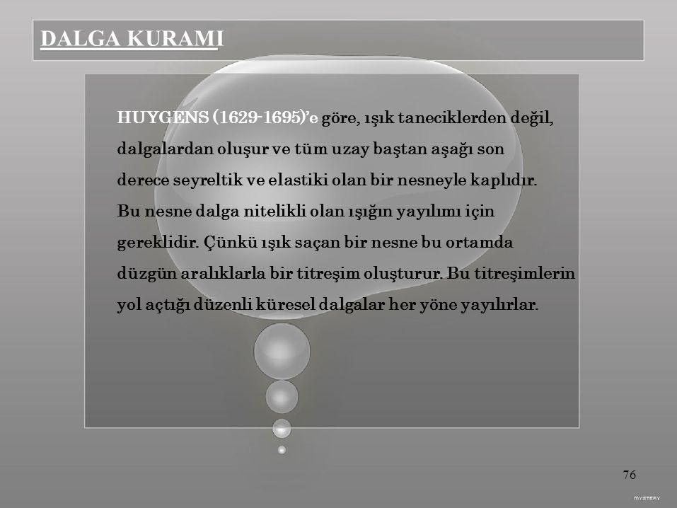 DALGA KURAMI HUYGENS (1629-1695)'e göre, ışık taneciklerden değil,