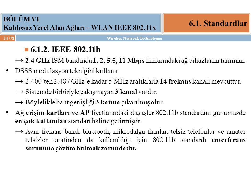 BÖLÜM VI Kablosuz Yerel Alan Ağları – WLAN IEEE 802.11x