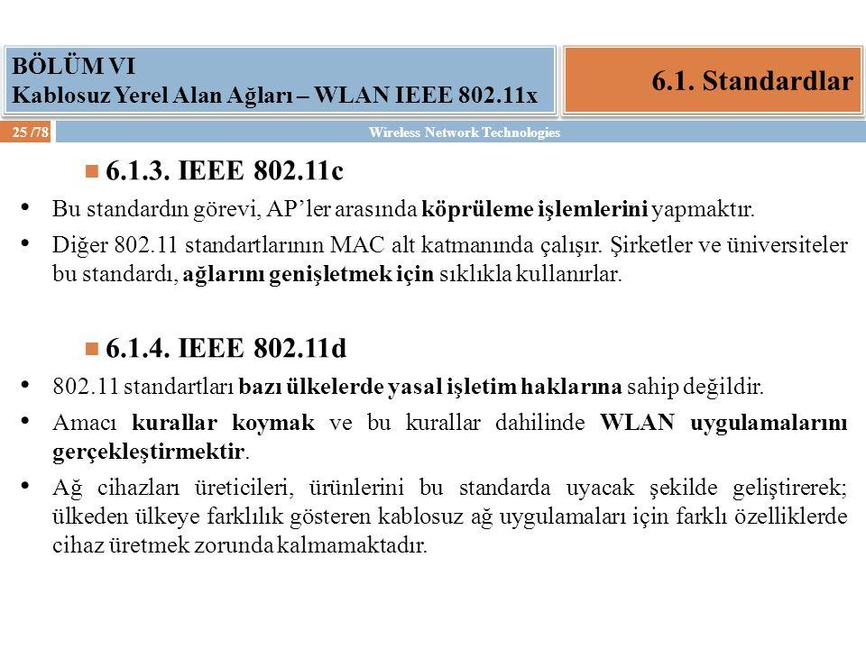 6.1. Standardlar 6.1.3. IEEE 802.11c 6.1.4. IEEE 802.11d
