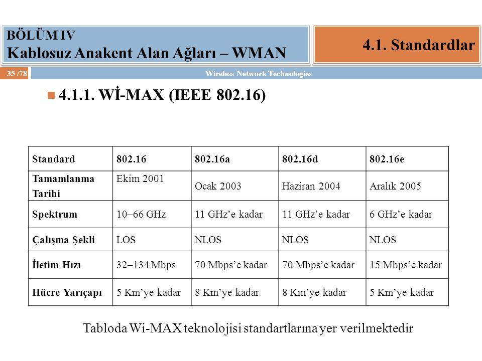 Tabloda Wi-MAX teknolojisi standartlarına yer verilmektedir