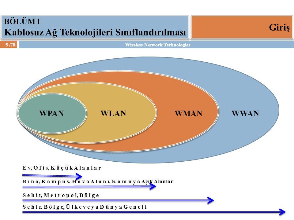 Giriş BÖLÜM I Kablosuz Ağ Teknolojileri Sınıflandırılması WPAN WLAN