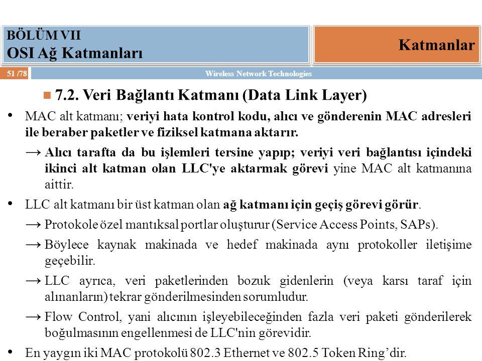 7.2. Veri Bağlantı Katmanı (Data Link Layer)